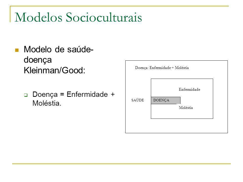 Modelos Socioculturais