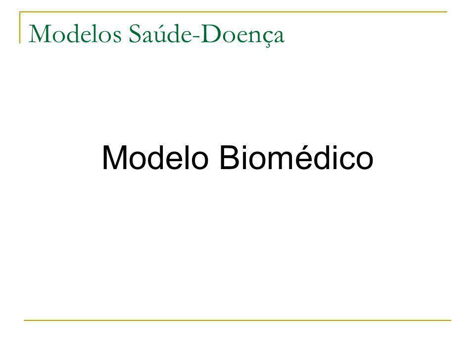 Modelos Saúde-Doença Modelo Biomédico