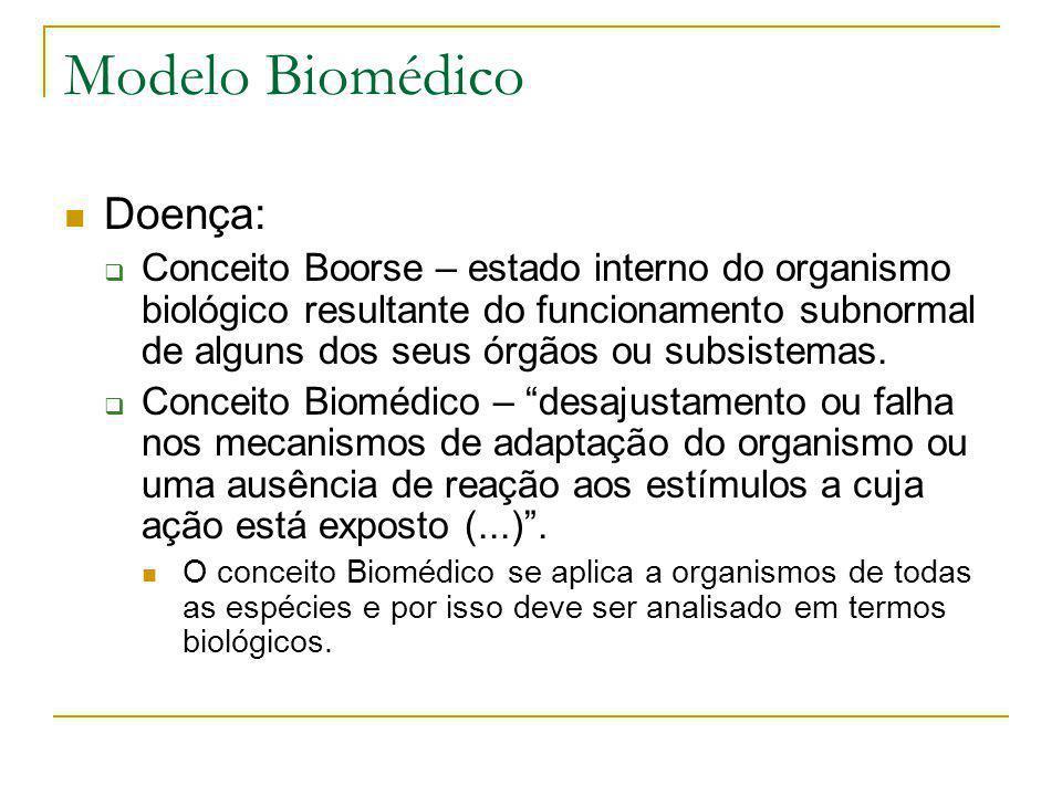 Modelo Biomédico Doença: