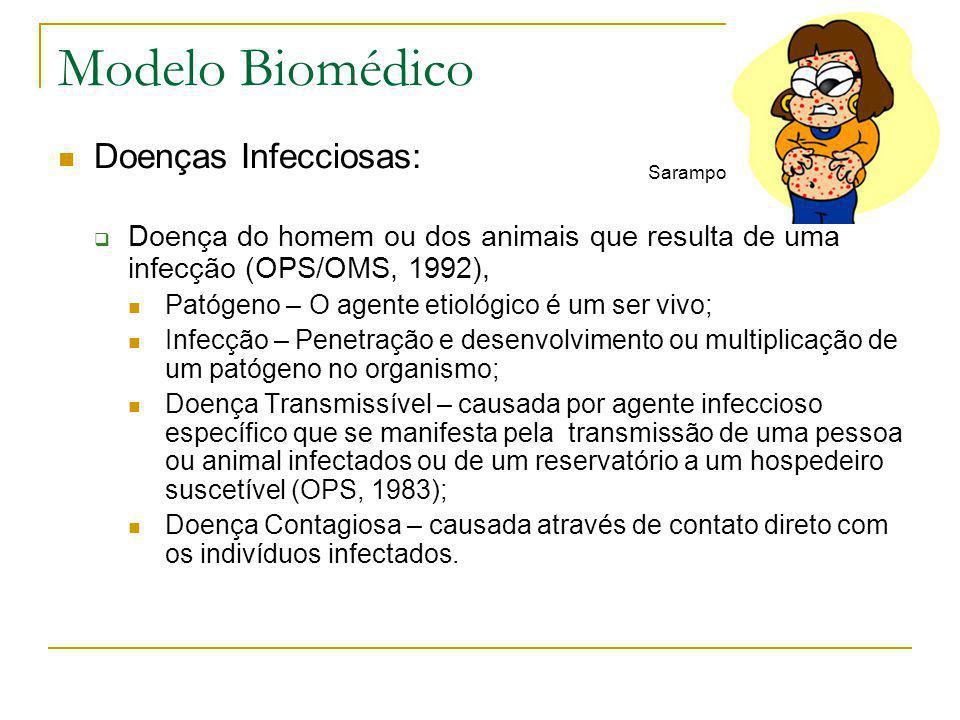 Modelo Biomédico Doenças Infecciosas: