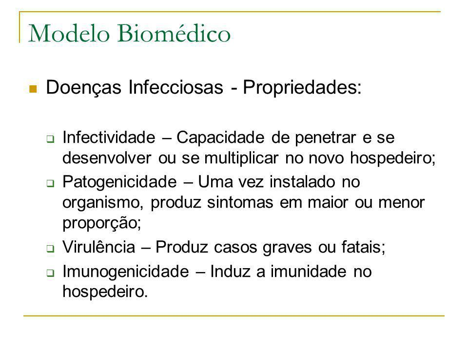 Modelo Biomédico Doenças Infecciosas - Propriedades:
