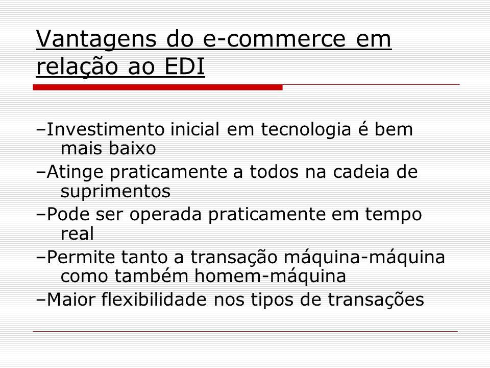 Vantagens do e-commerce em relação ao EDI