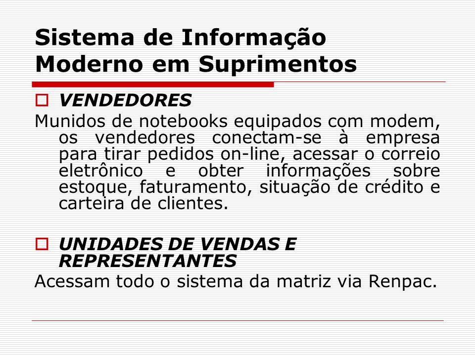 Sistema de Informação Moderno em Suprimentos