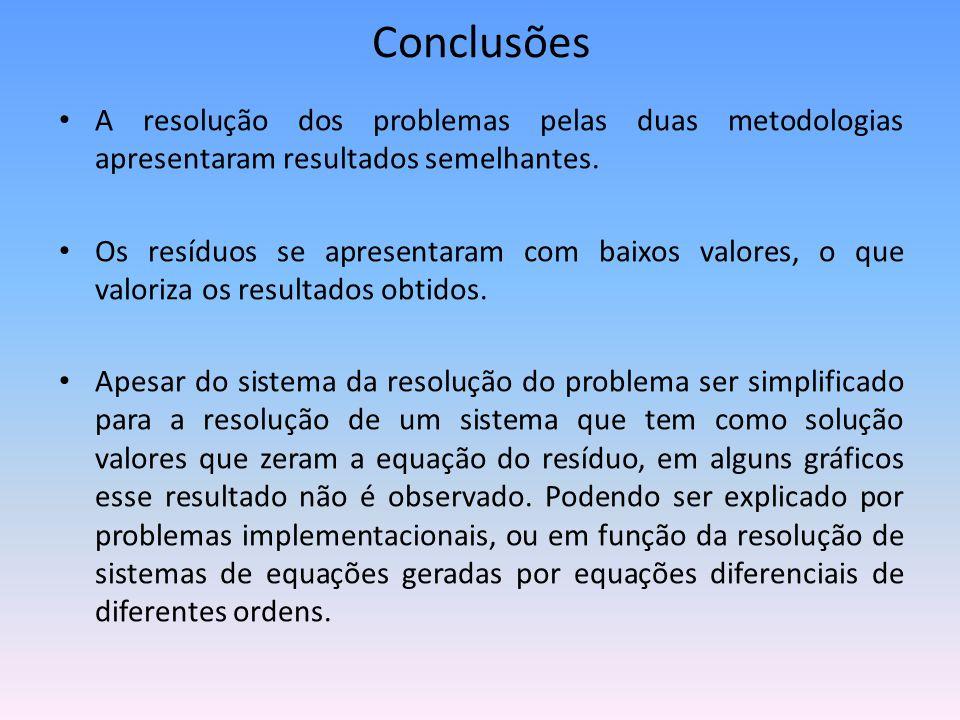 Conclusões A resolução dos problemas pelas duas metodologias apresentaram resultados semelhantes.