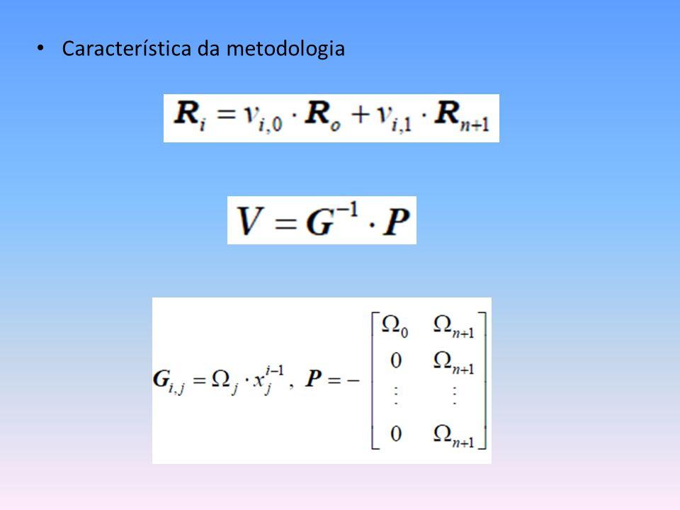 Característica da metodologia