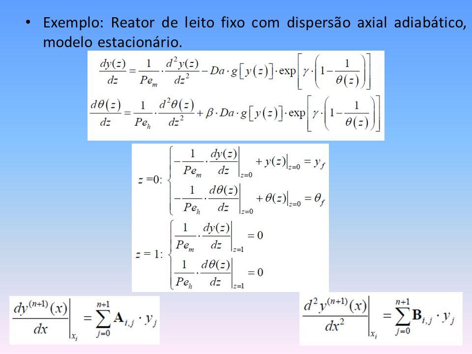Exemplo: Reator de leito fixo com dispersão axial adiabático, modelo estacionário.