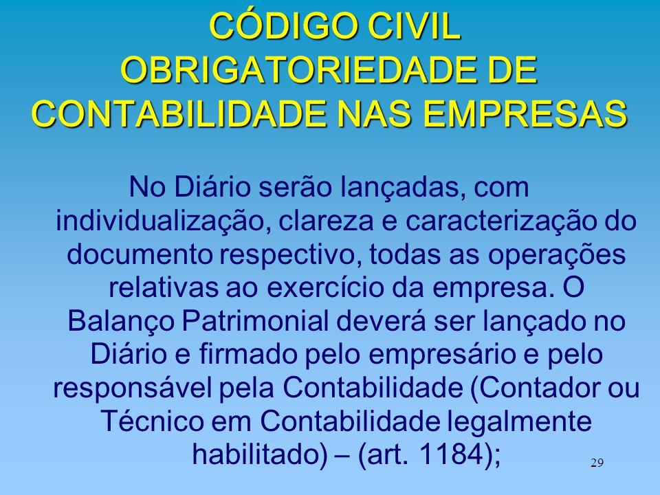 CÓDIGO CIVIL OBRIGATORIEDADE DE CONTABILIDADE NAS EMPRESAS
