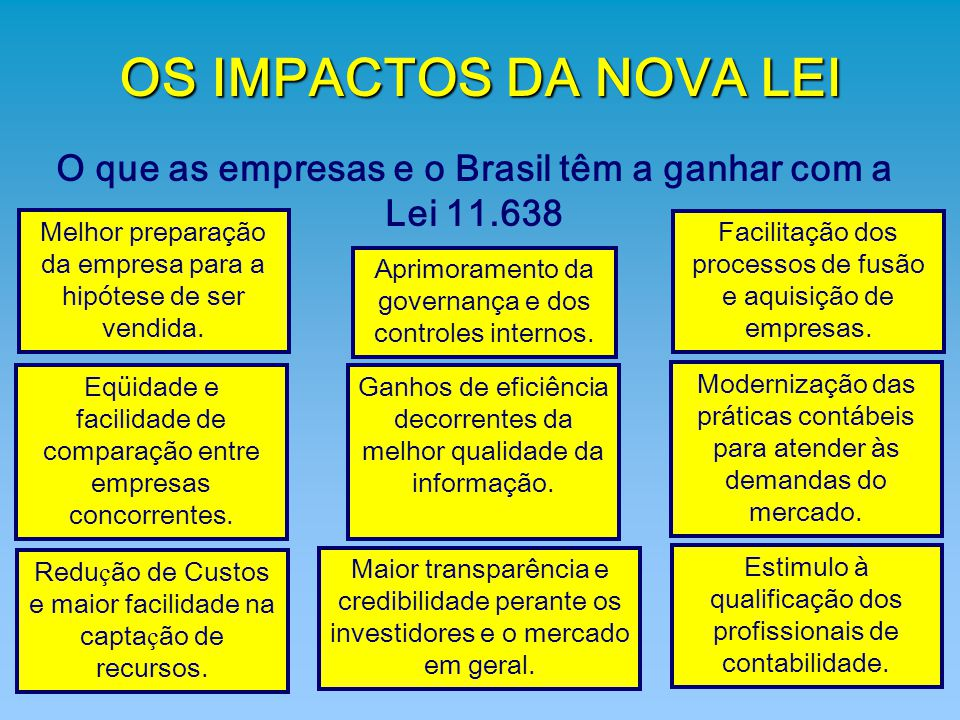 O que as empresas e o Brasil têm a ganhar com a Lei 11.638