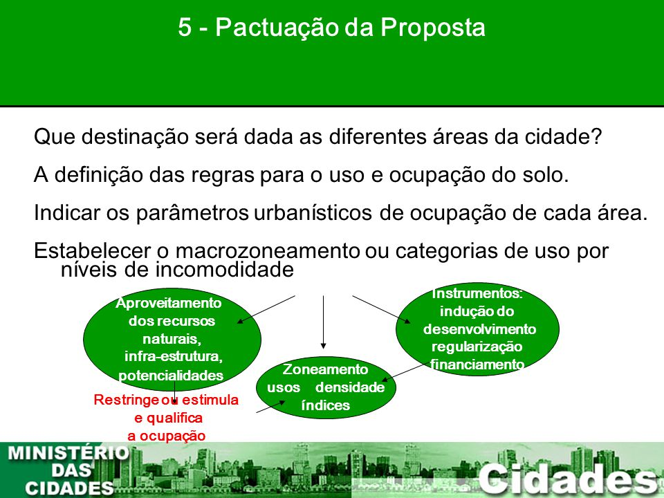 5 - Pactuação da Proposta