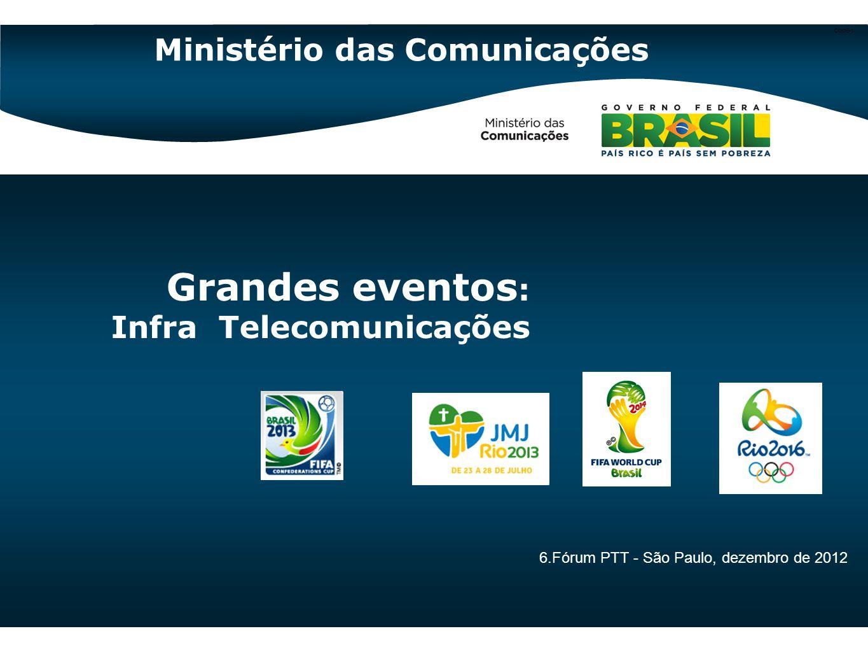 Grandes eventos: Infra Telecomunicações