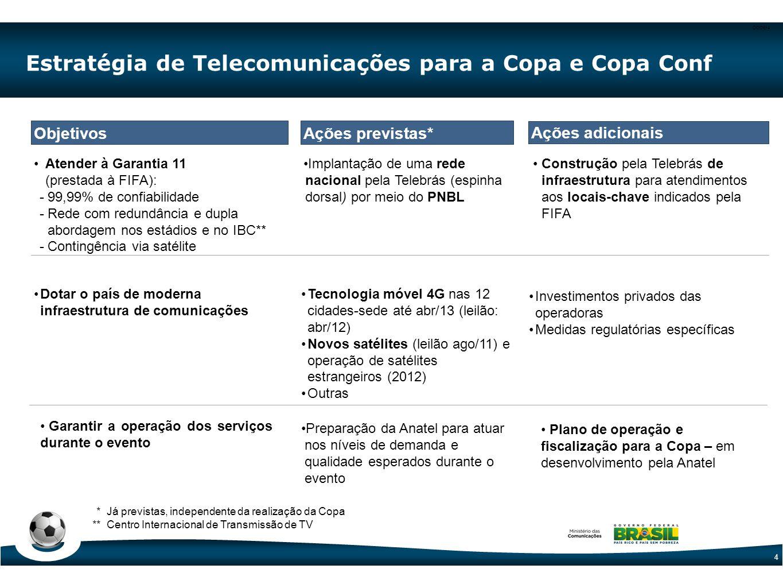 Estratégia de Telecomunicações para a Copa e Copa Conf