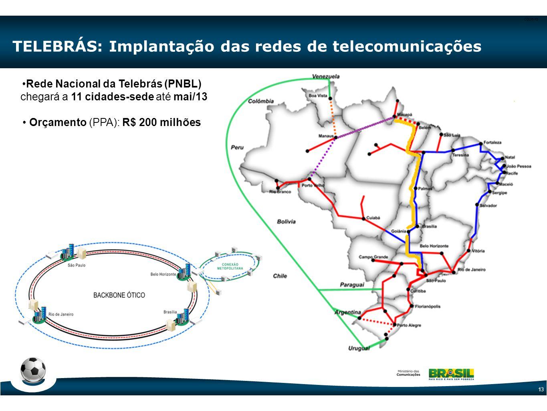 TELEBRÁS: Implantação das redes de telecomunicações