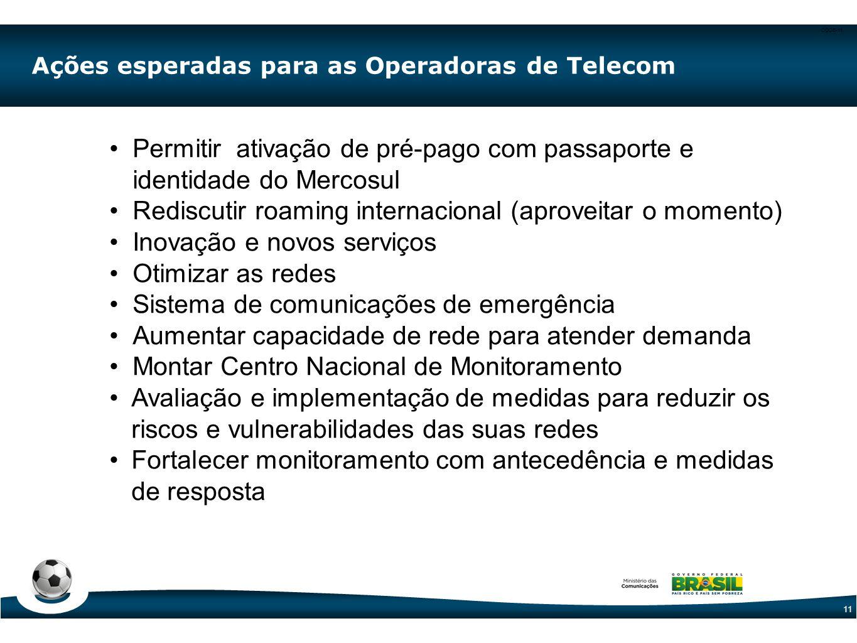Permitir ativação de pré-pago com passaporte e identidade do Mercosul