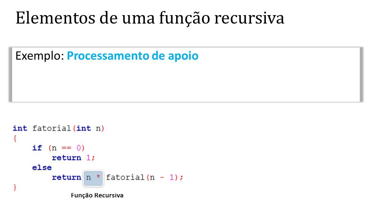 Elementos de uma função recursiva