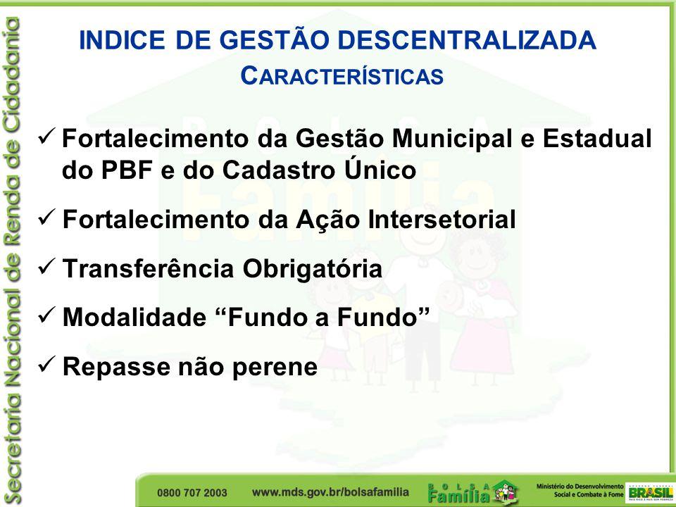 INDICE DE GESTÃO DESCENTRALIZADA Características