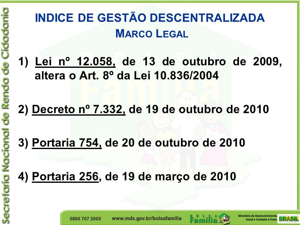 INDICE DE GESTÃO DESCENTRALIZADA Marco Legal