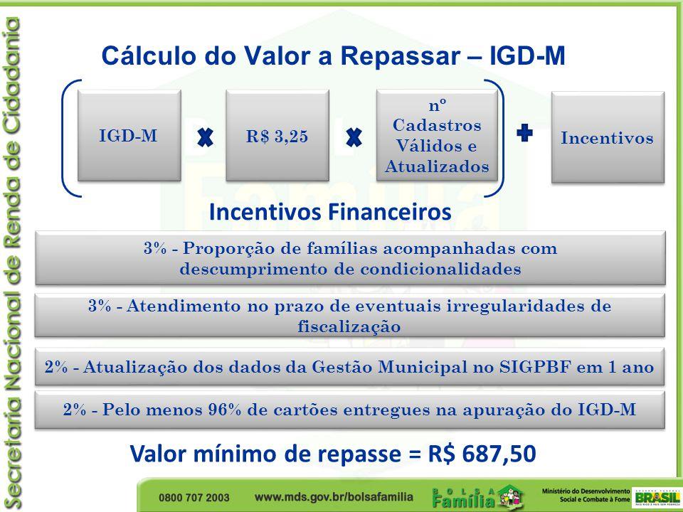 Cálculo do Valor a Repassar – IGD-M