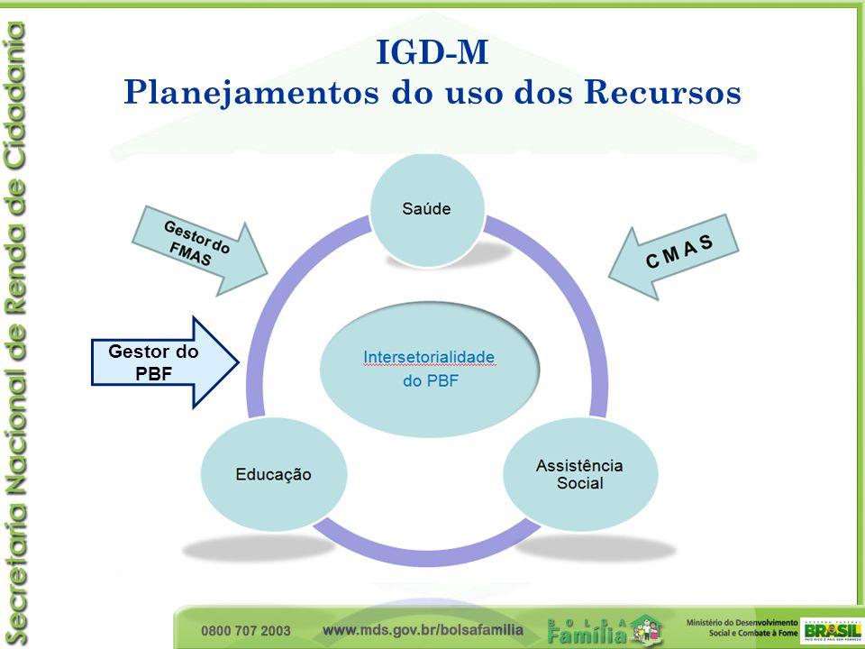 IGD-M Planejamentos do uso dos Recursos