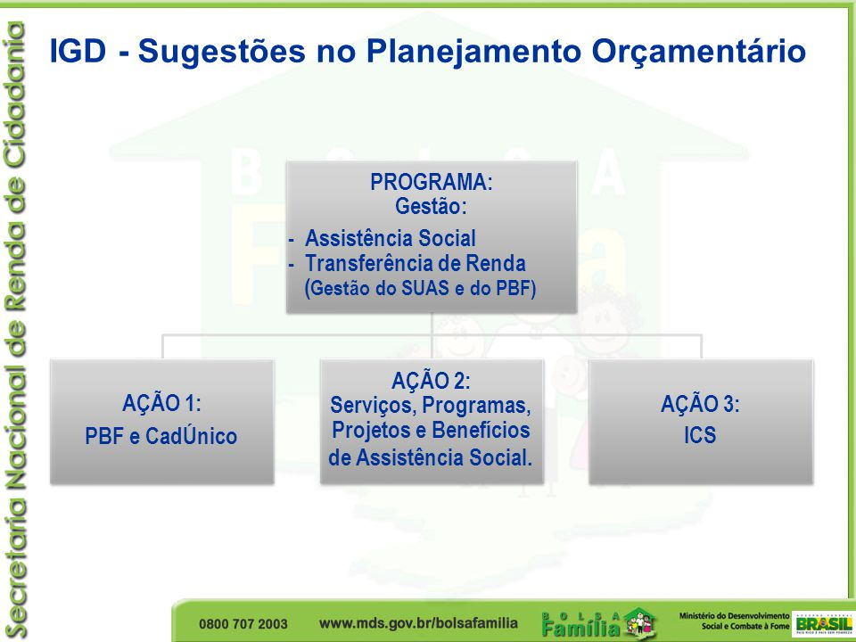 IGD - Sugestões no Planejamento Orçamentário