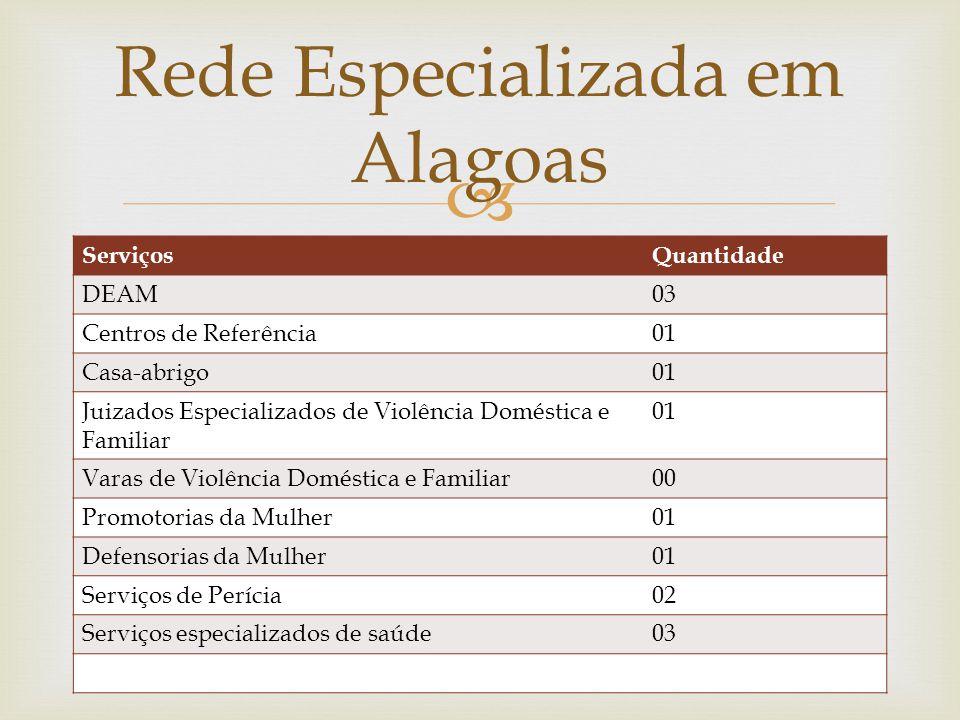 Rede Especializada em Alagoas