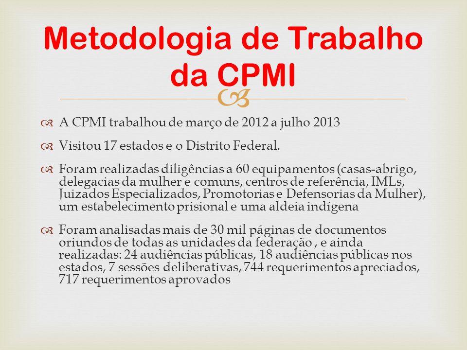 Metodologia de Trabalho da CPMI