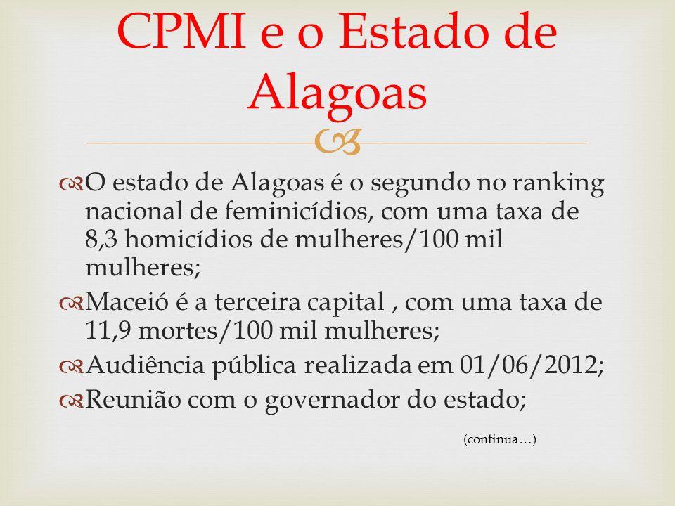 CPMI e o Estado de Alagoas