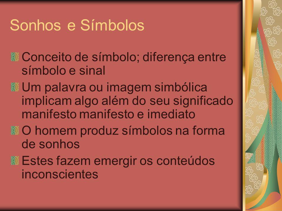 Sonhos e Símbolos Conceito de símbolo; diferença entre símbolo e sinal
