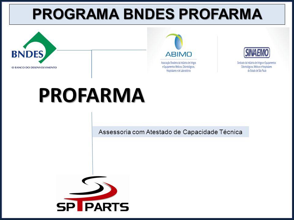 PROGRAMA BNDES PROFARMA