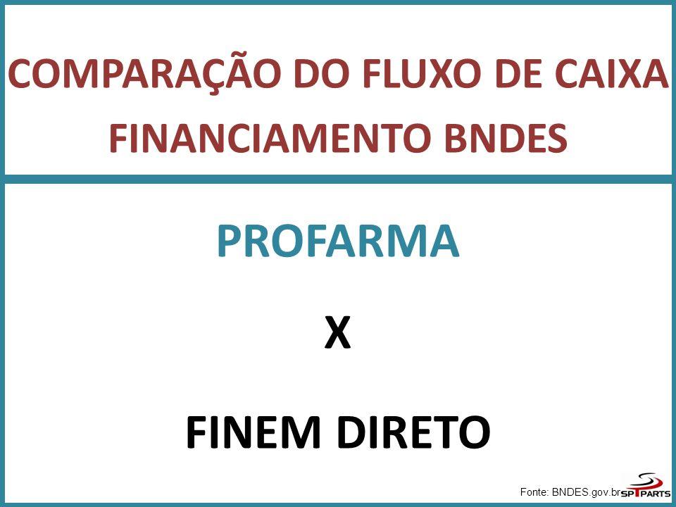 COMPARAÇÃO DO FLUXO DE CAIXA