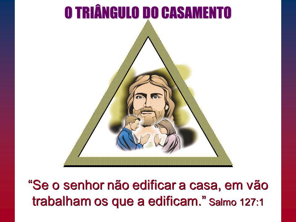 O TRIÂNGULO DO CASAMENTO