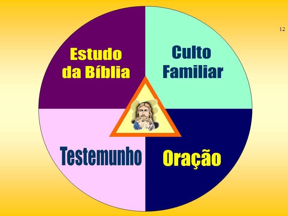 Estudo da Bíblia Culto Familiar Testemunho Oração