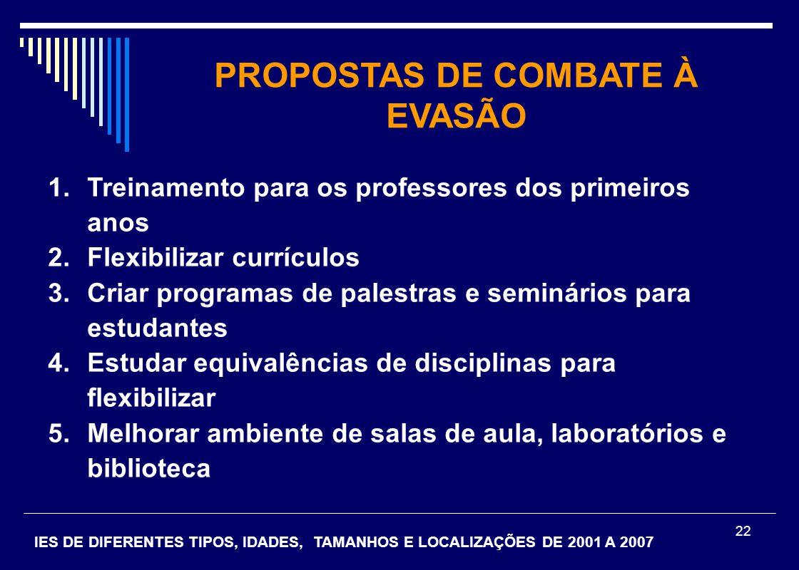 PROPOSTAS DE COMBATE À EVASÃO