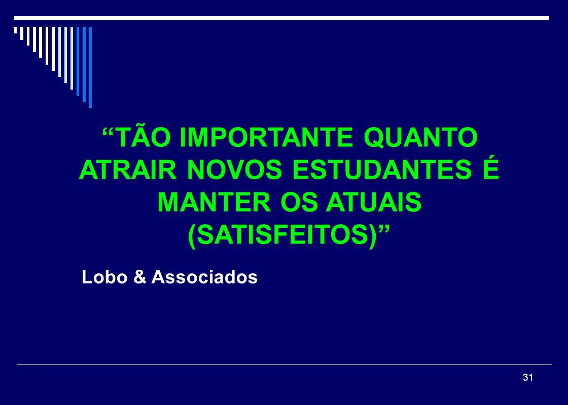 TÃO IMPORTANTE QUANTO ATRAIR NOVOS ESTUDANTES É MANTER OS ATUAIS (SATISFEITOS)