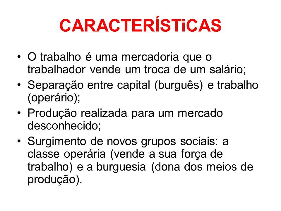 CARACTERÍSTiCAS O trabalho é uma mercadoria que o trabalhador vende um troca de um salário; Separação entre capital (burguês) e trabalho (operário);