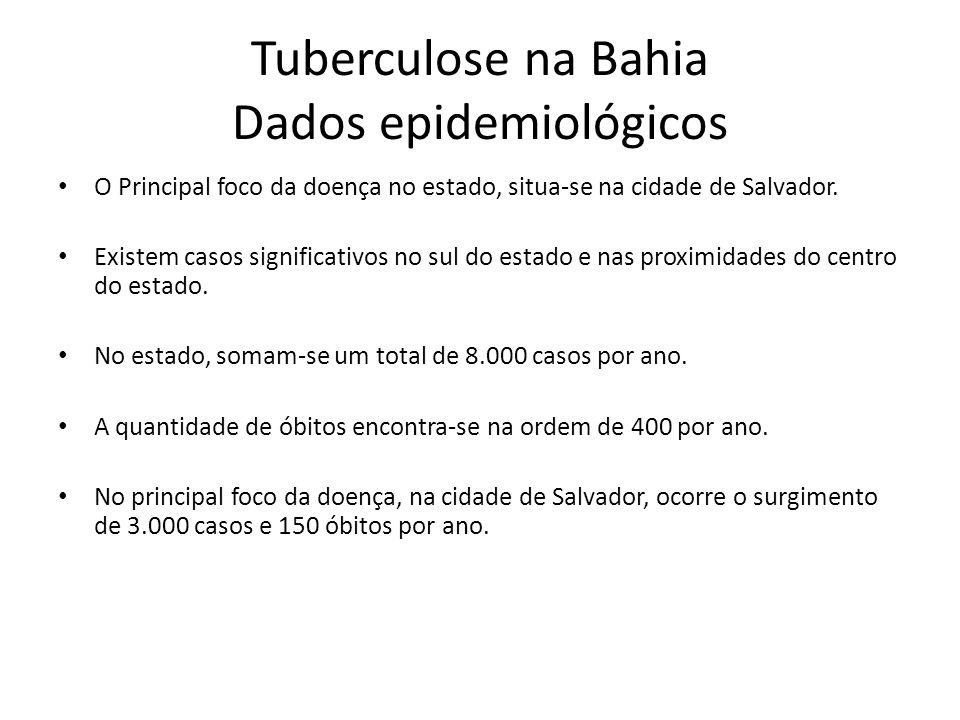 Tuberculose na Bahia Dados epidemiológicos