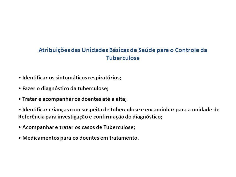 Atribuições das Unidades Básicas de Saúde para o Controle da Tuberculose