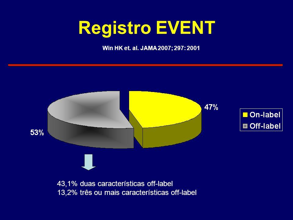 Registro EVENT 43,1% duas características off-label