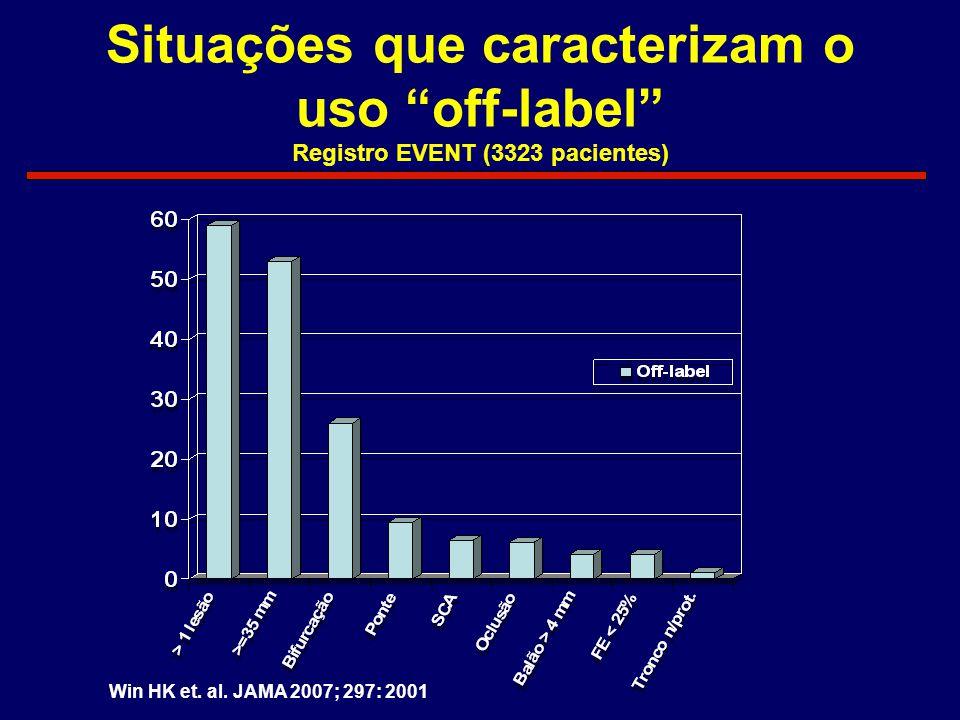 Situações que caracterizam o uso off-label Registro EVENT (3323 pacientes)