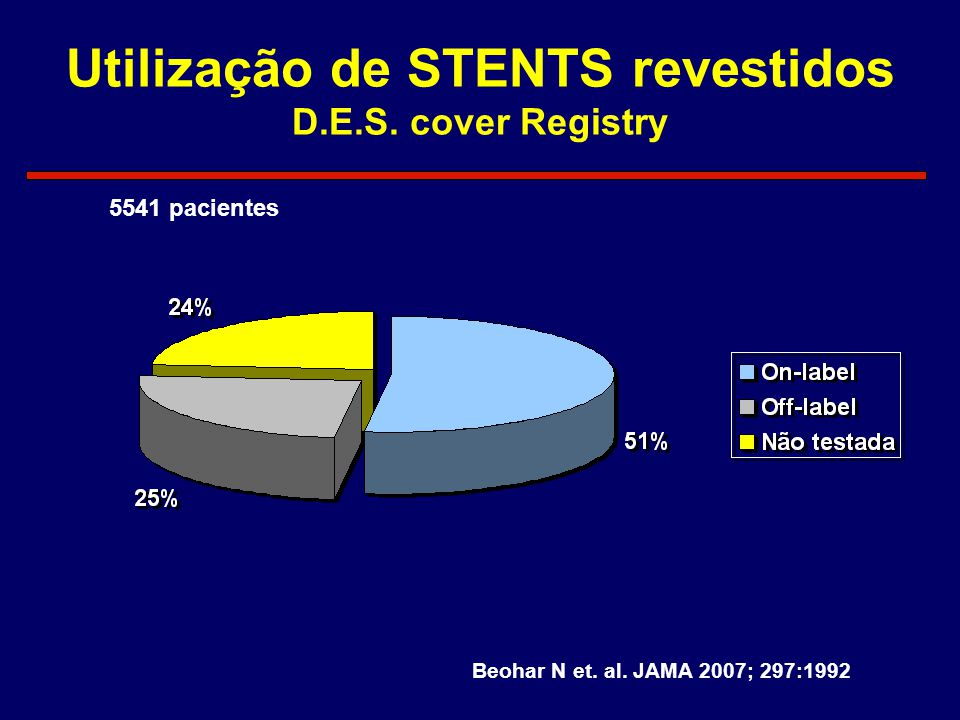 Utilização de STENTS revestidos D.E.S. cover Registry