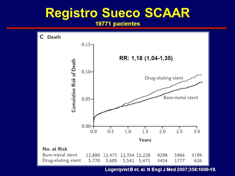 Registro Sueco SCAAR 19771 pacientes