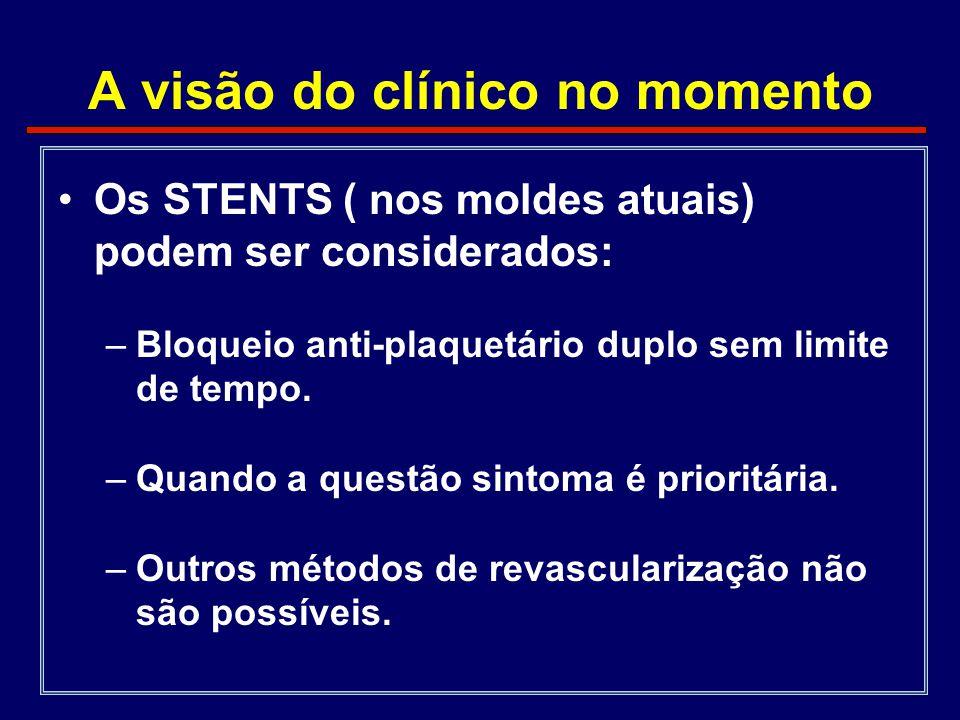 A visão do clínico no momento