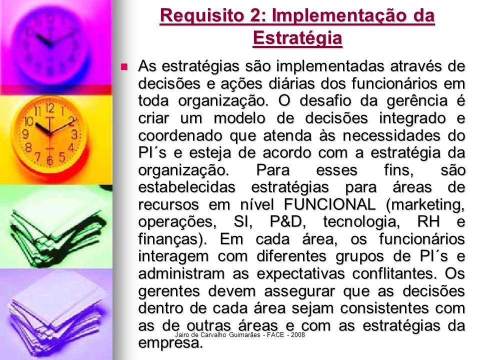 Requisito 2: Implementação da Estratégia