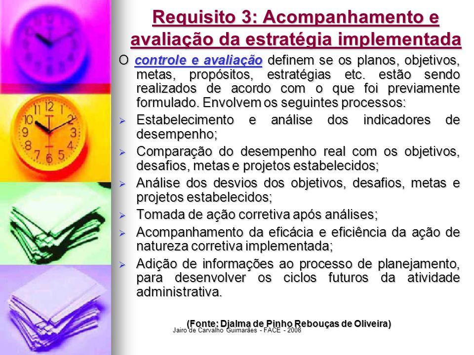 Requisito 3: Acompanhamento e avaliação da estratégia implementada