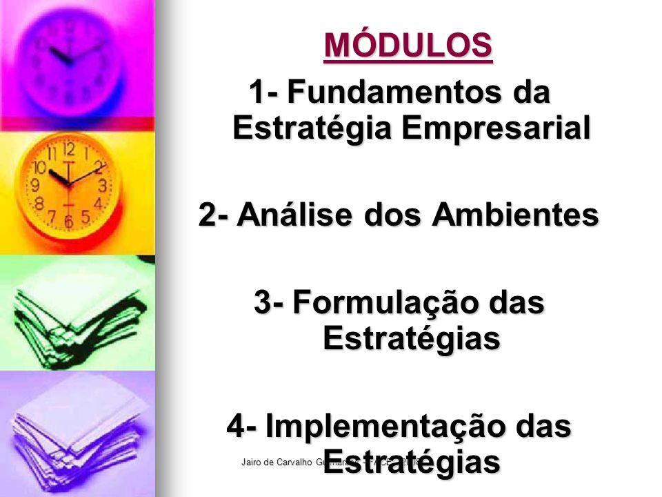1- Fundamentos da Estratégia Empresarial