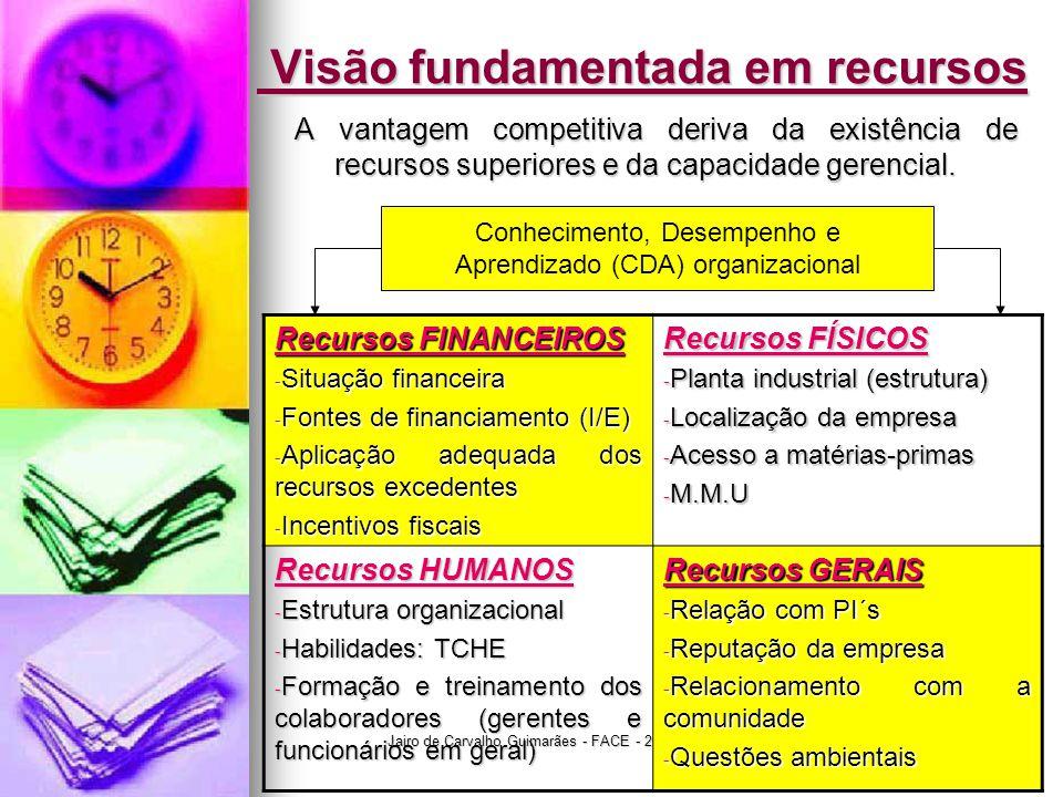 Visão fundamentada em recursos