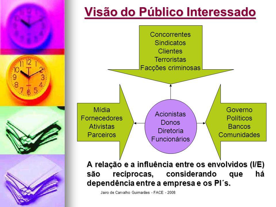 Visão do Público Interessado