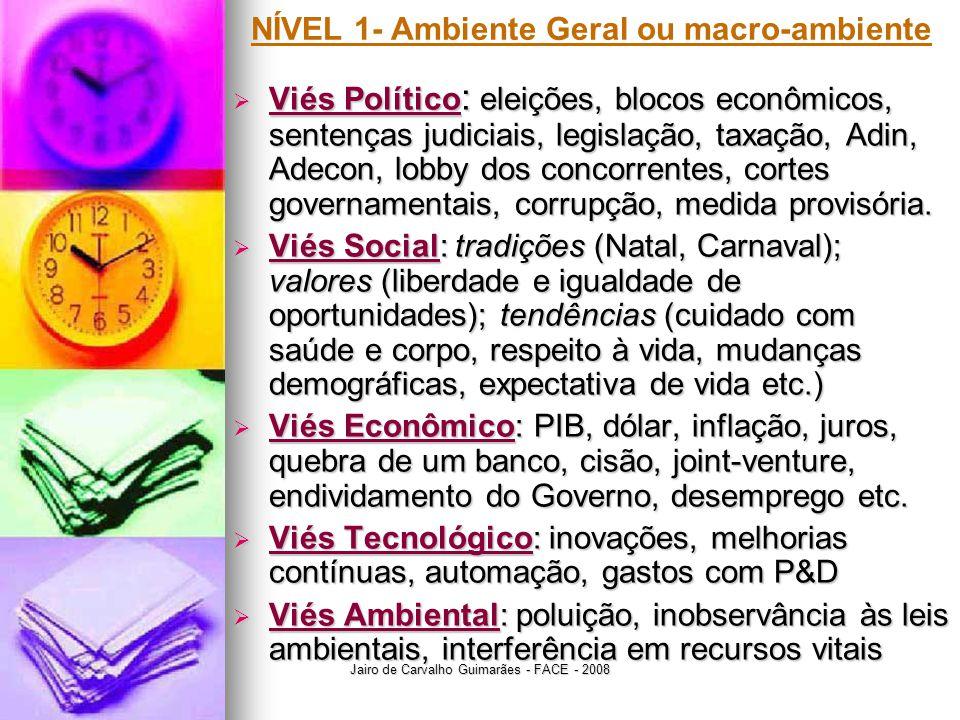 NÍVEL 1- Ambiente Geral ou macro-ambiente