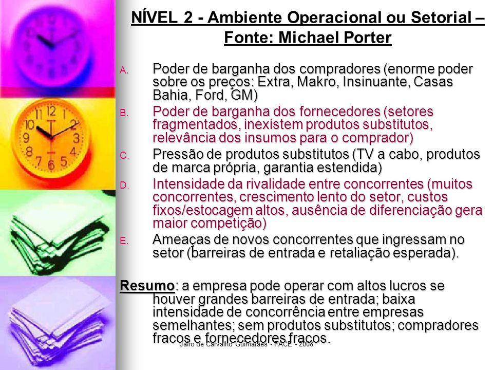 NÍVEL 2 - Ambiente Operacional ou Setorial – Fonte: Michael Porter