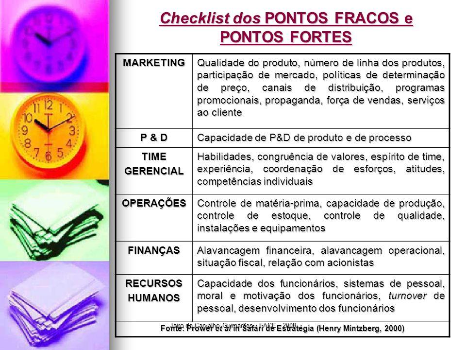 Checklist dos PONTOS FRACOS e PONTOS FORTES