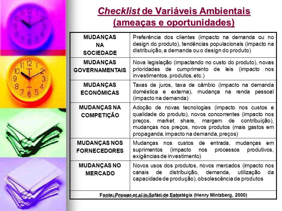 Checklist de Variáveis Ambientais (ameaças e oportunidades)
